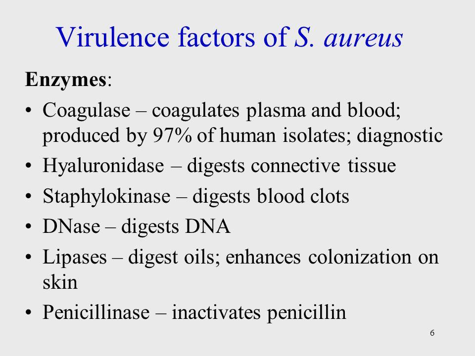 Virulence factors of S. aureus