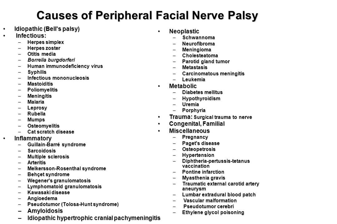 Causes of Peripheral Facial Nerve Palsy