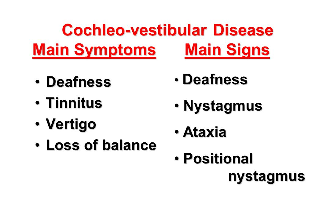 Cochleo-vestibular Disease Main Symptoms Main Signs