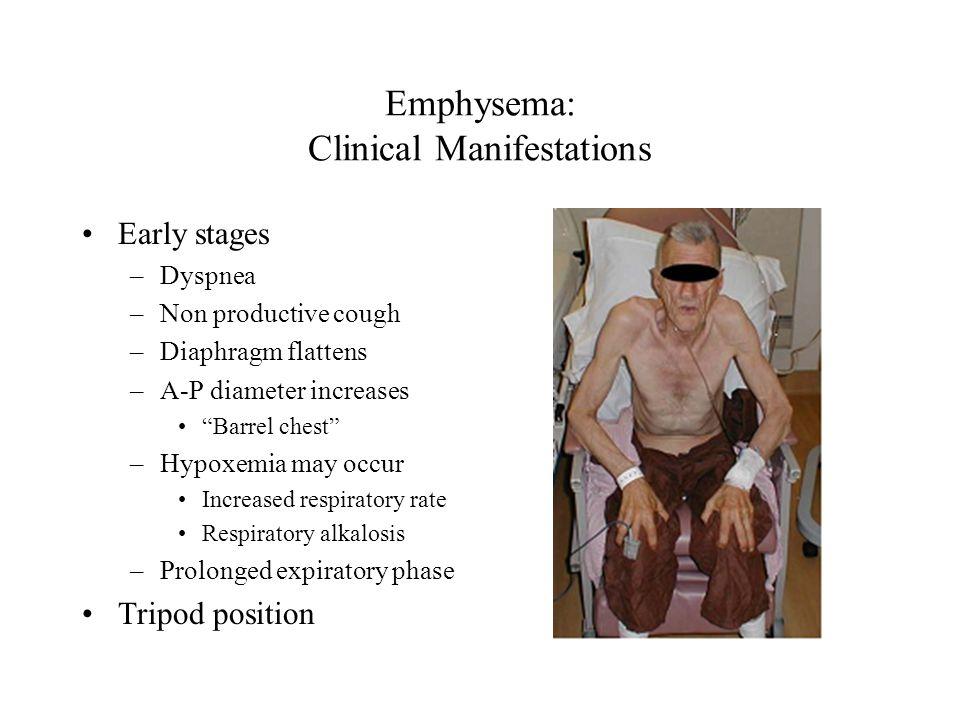 Emphysema: Clinical Manifestations