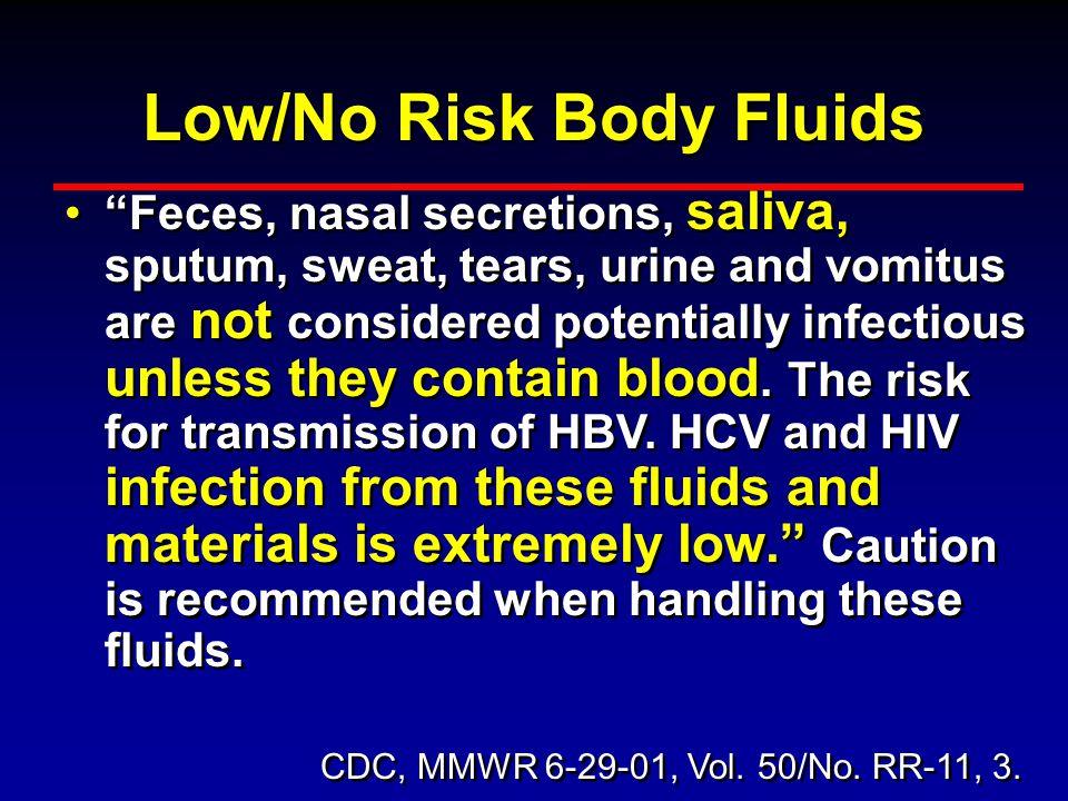 Low/No Risk Body Fluids