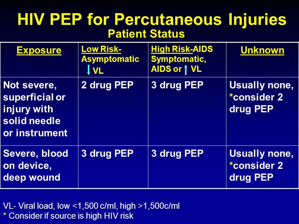 HIV PEP for Percutaneous Injuries