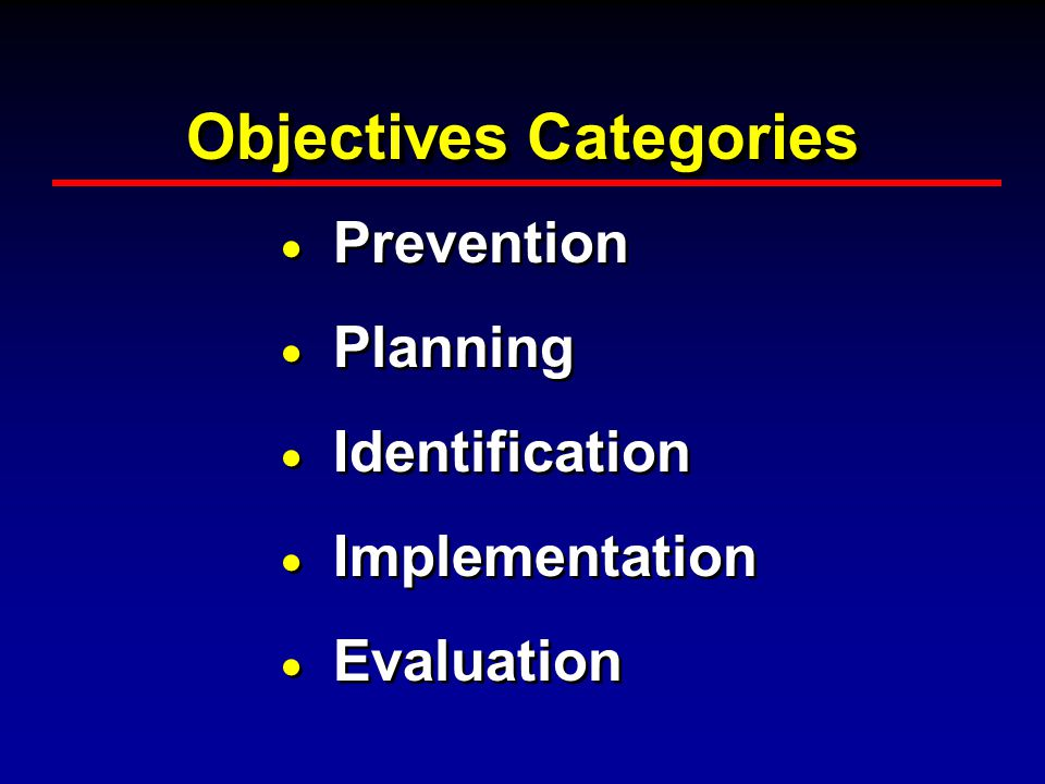 Objectives Categories