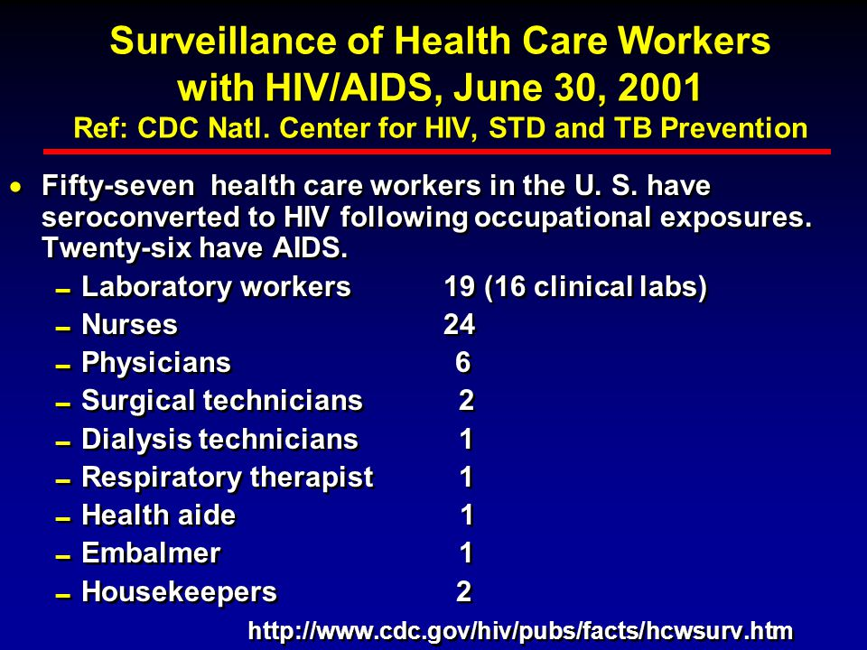 Surveillance of Health Care Workers with HIV/AIDS, June 30, 2001 Ref: CDC Natl. Center for HIV, STD and TB Prevention