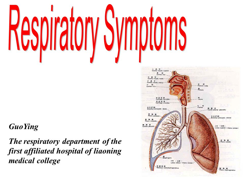 Respiratory Symptoms GuoYing