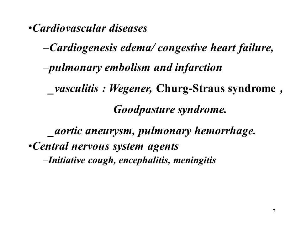 Cardiovascular diseases Cardiogenesis edema/ congestive heart failure,