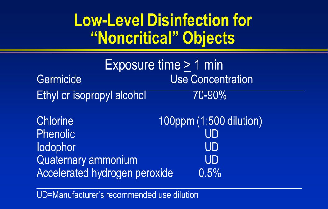 Low-Level Disinfection for Noncritical Objects