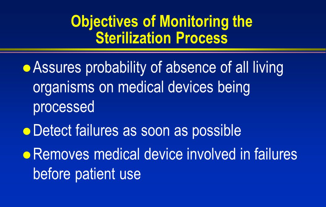 Objectives of Monitoring the Sterilization Process