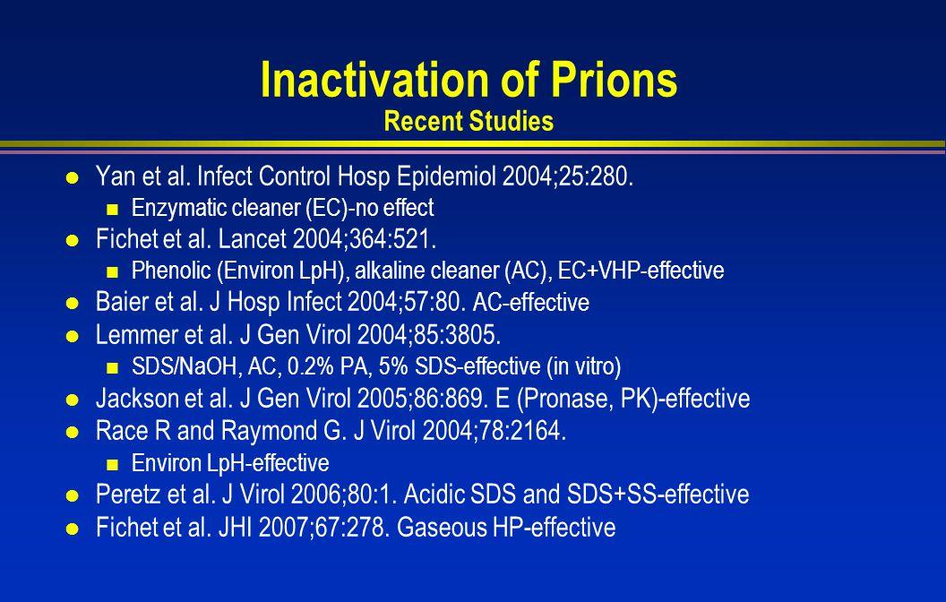Inactivation of Prions Recent Studies