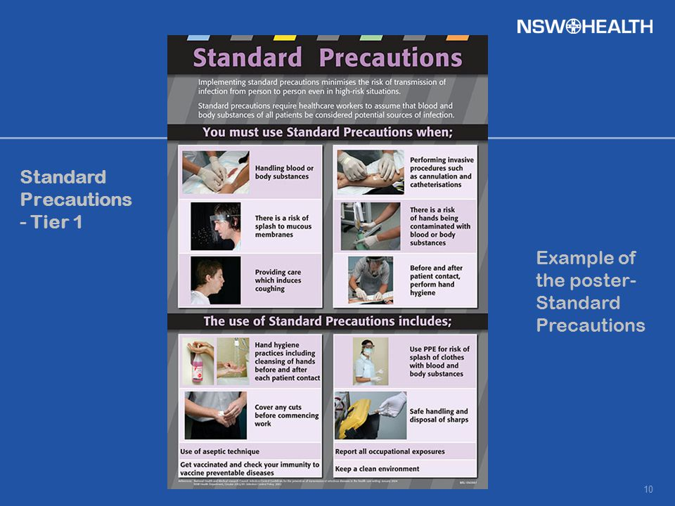 Recommendations for use of personal protective equipment (PPE)