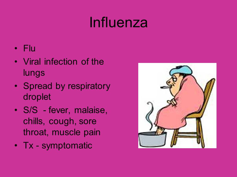 Influenza Flu Viral infection of the lungs