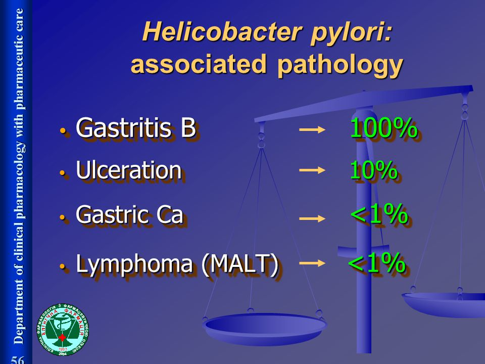 Helicobacter pylori: associated pathology