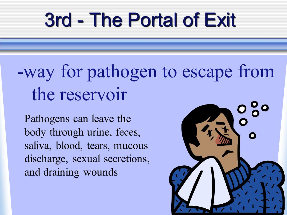 -way for pathogen to escape from the reservoir