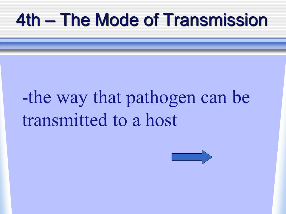 4th – The Mode of Transmission