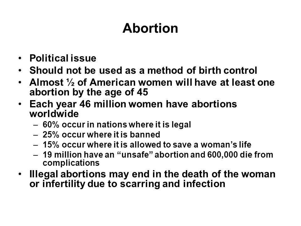 Abortion Political issue