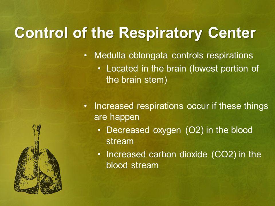 Control of the Respiratory Center
