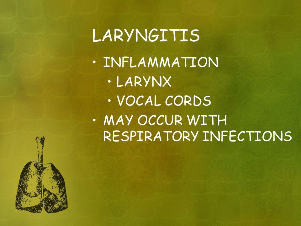 LARYNGITIS INFLAMMATION LARYNX VOCAL CORDS