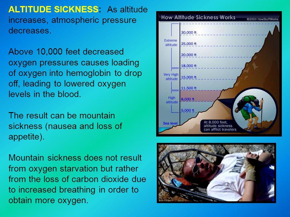 ALTITUDE SICKNESS: As altitude increases, atmospheric pressure decreases.