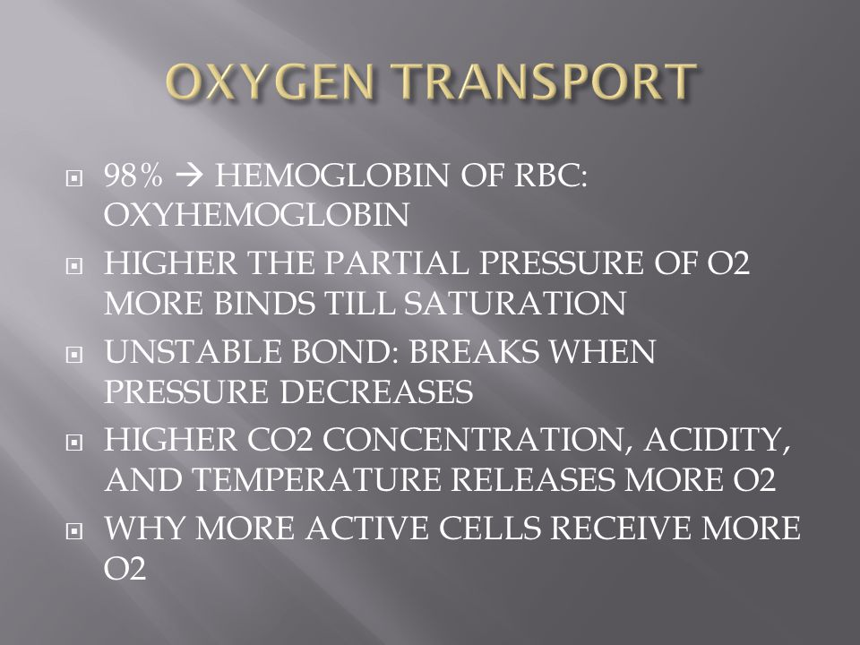 OXYGEN TRANSPORT 98%  HEMOGLOBIN OF RBC: OXYHEMOGLOBIN