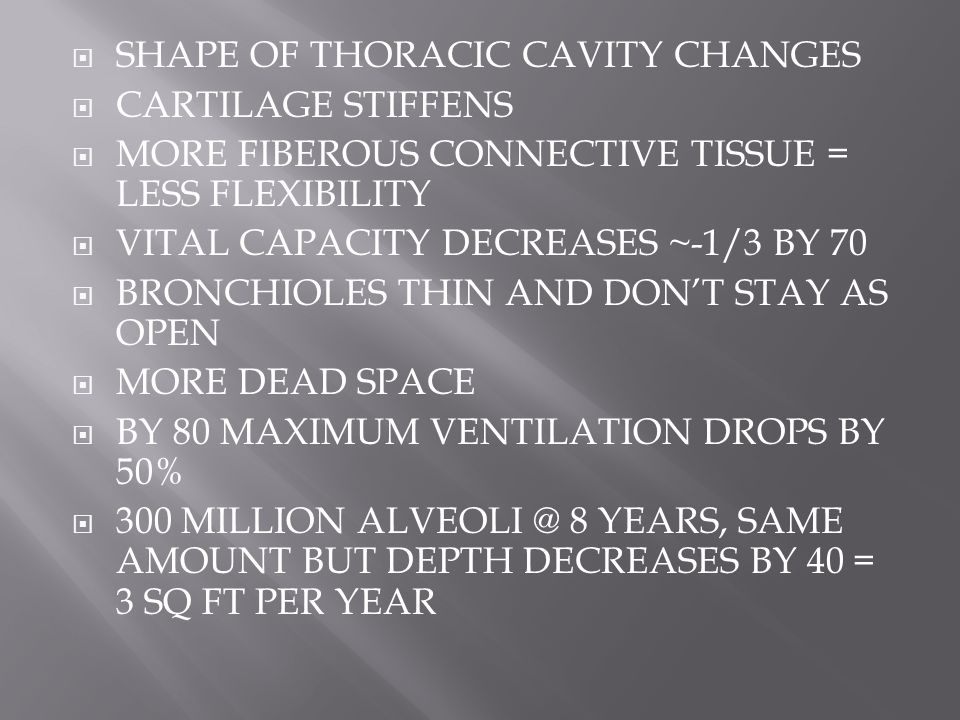 SHAPE OF THORACIC CAVITY CHANGES