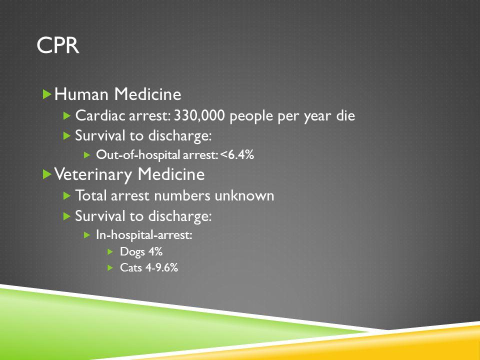 CPR Human Medicine Veterinary Medicine