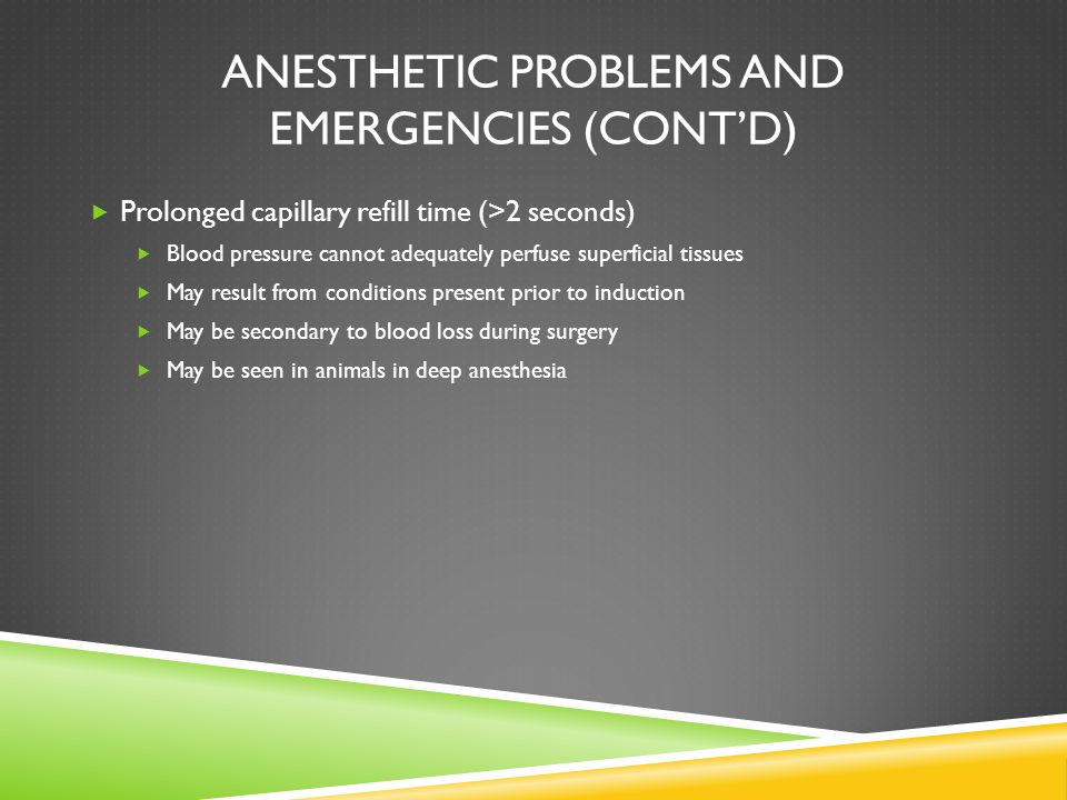 Anesthetic Problems and Emergencies (Cont'd)
