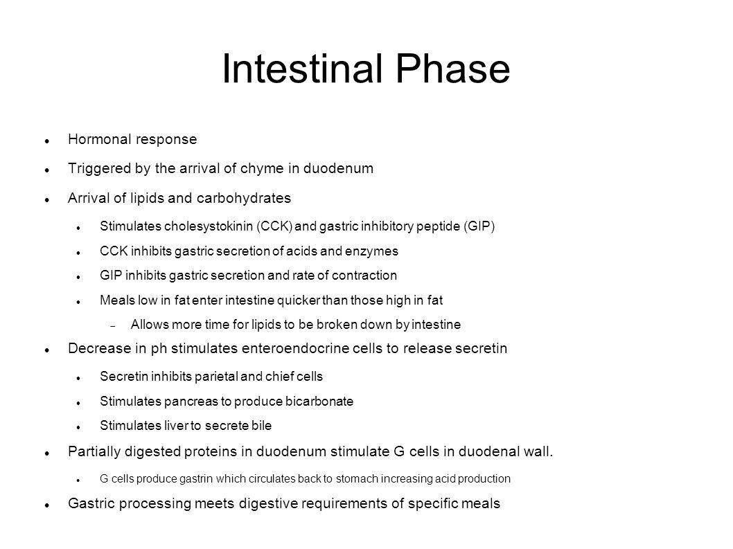 Intestinal Phase Hormonal response