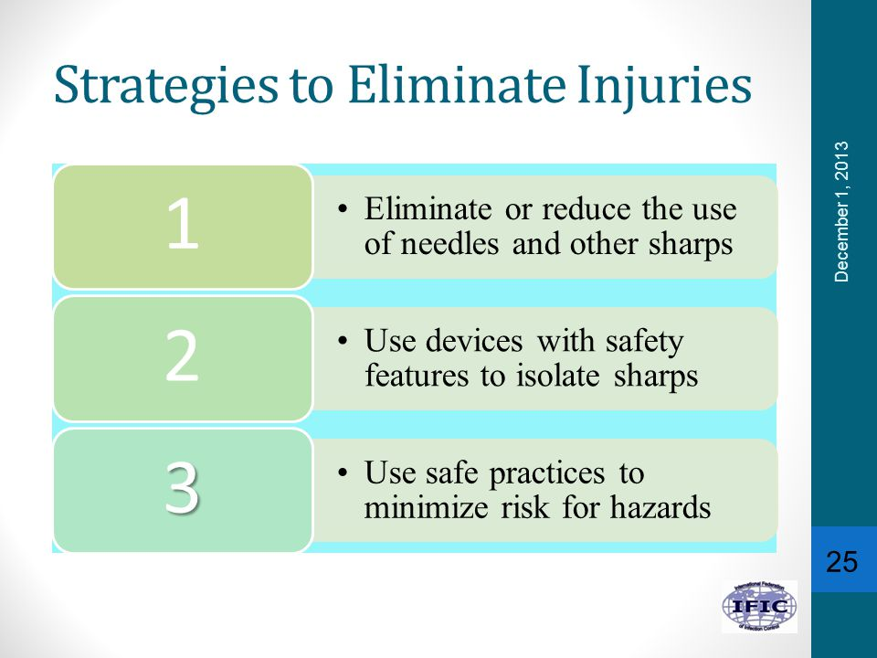 Strategies to Eliminate Injuries
