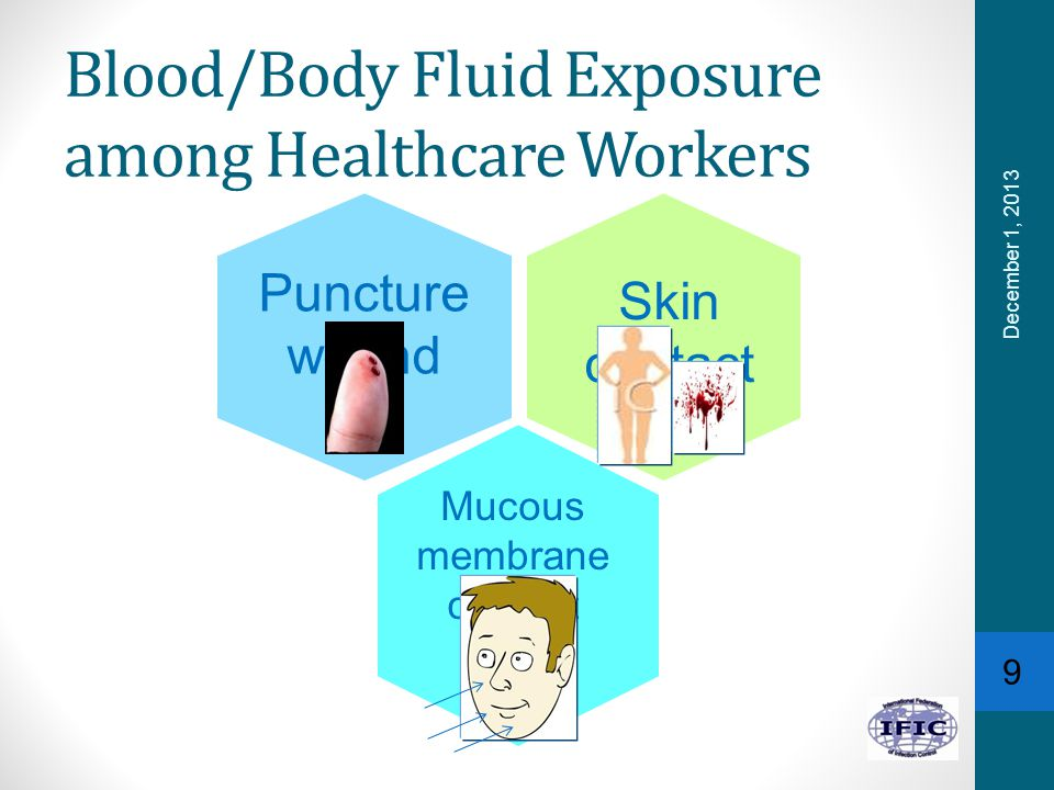 Blood/Body Fluid Exposure among Healthcare Workers