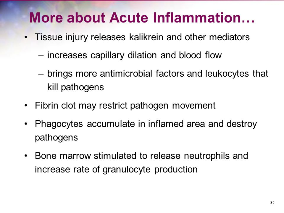 More about Acute Inflammation…
