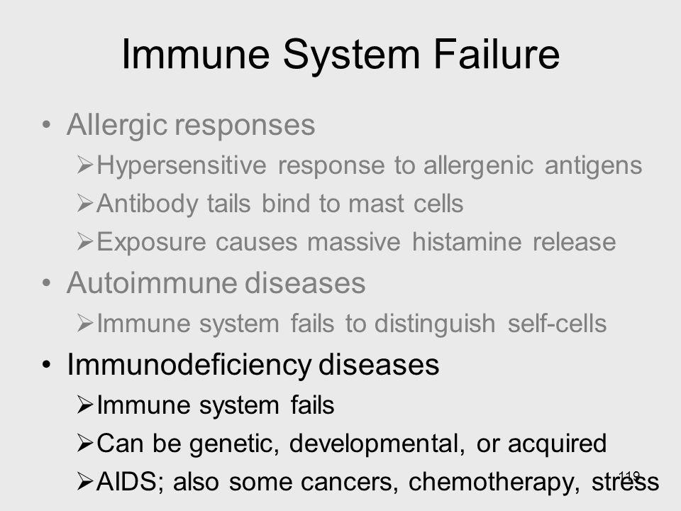 Immune System Failure Allergic responses Autoimmune diseases