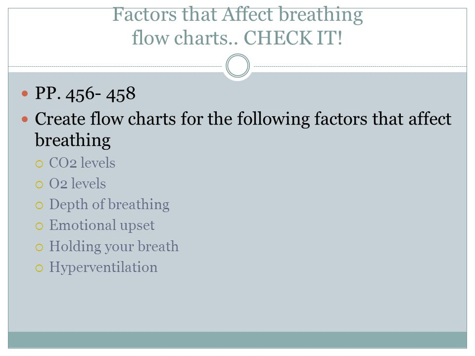 Factors that Affect breathing flow charts.. CHECK IT!
