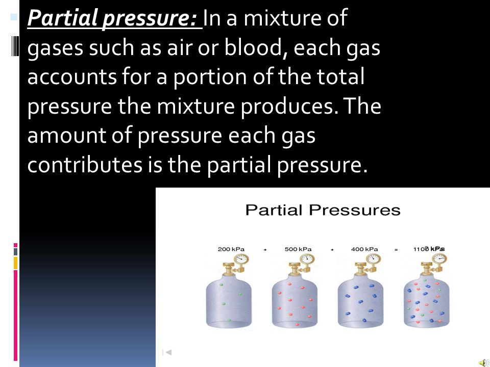 Partial pressure: In a mixture of gases such as air or blood, each gas accounts for a portion of the total pressure the mixture produces.