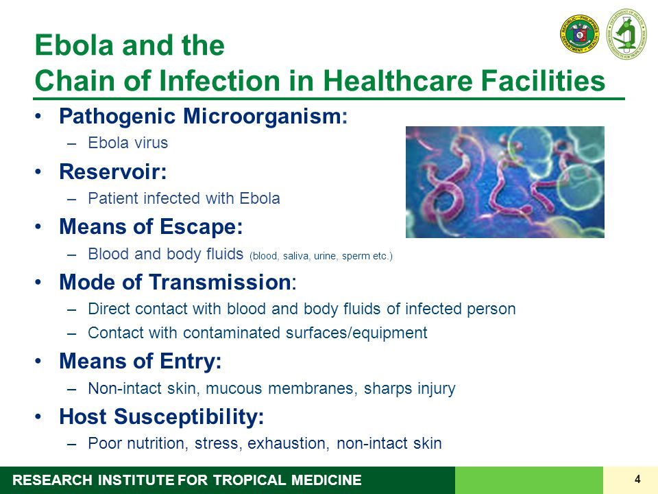 Ebola and the Chain of Infection in Healthcare Facilities