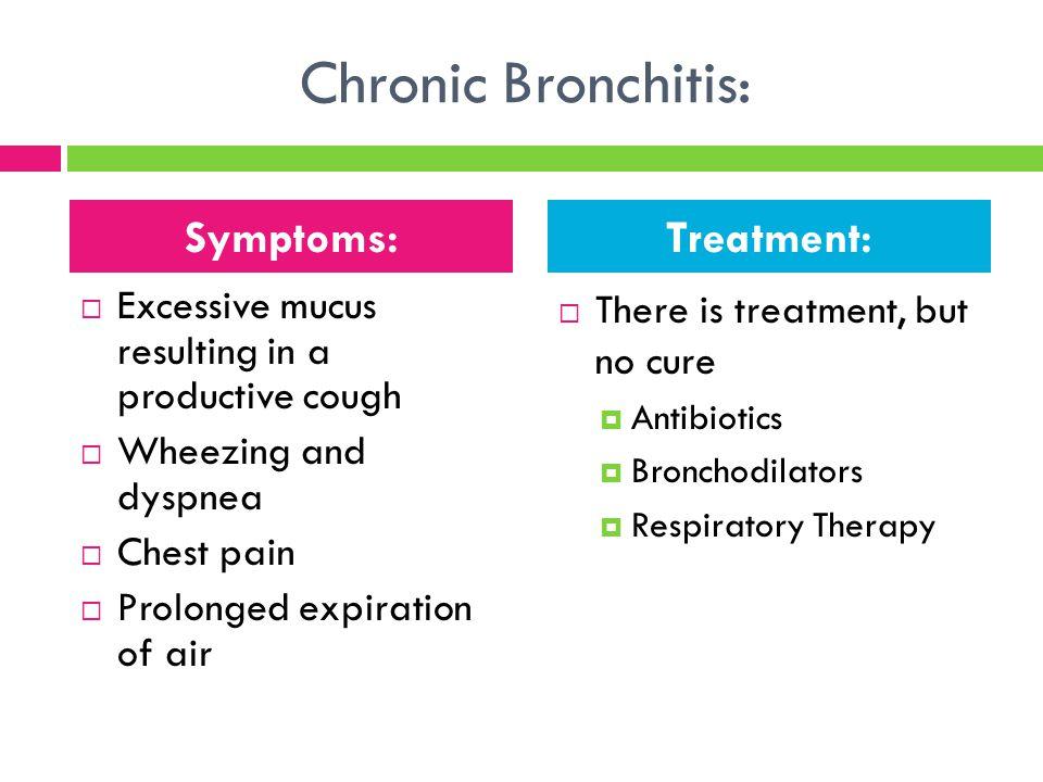 Chronic Bronchitis: Symptoms: Treatment: