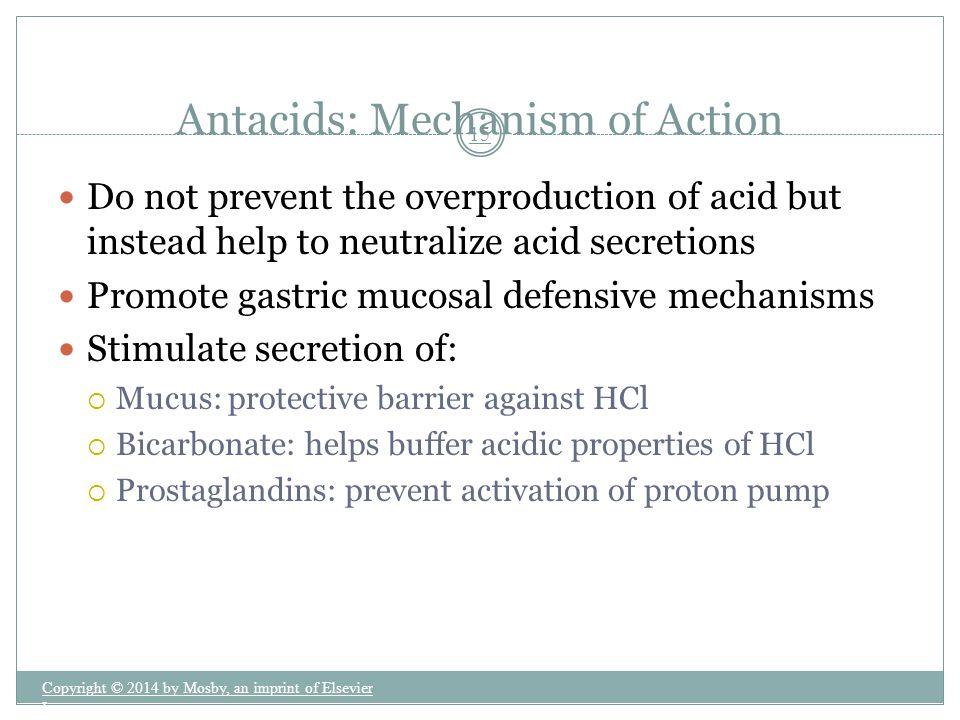 Antacids: Mechanism of Action
