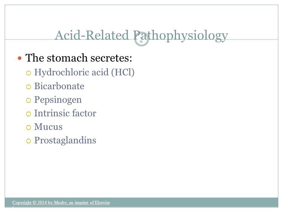 Acid-Related Pathophysiology