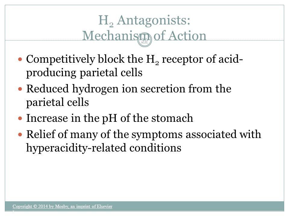 H2 Antagonists: Mechanism of Action