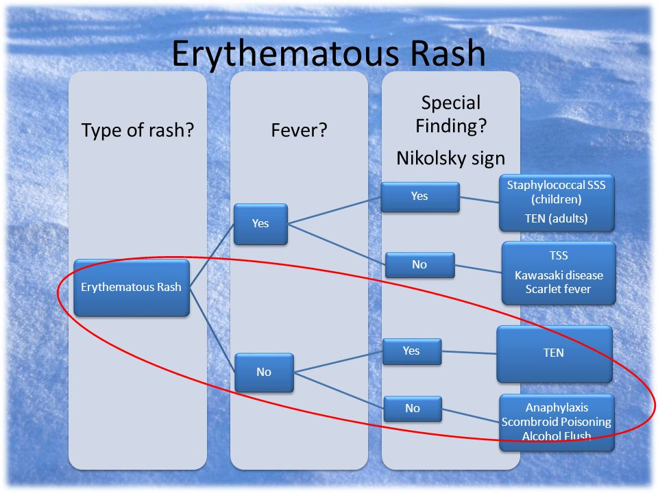 Erythematous Rash Erythematous Rash Yes Staphylococcal SSS (children)
