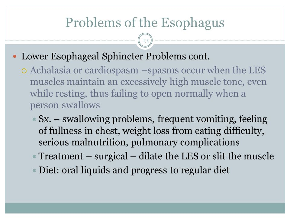 Problems of the Esophagus