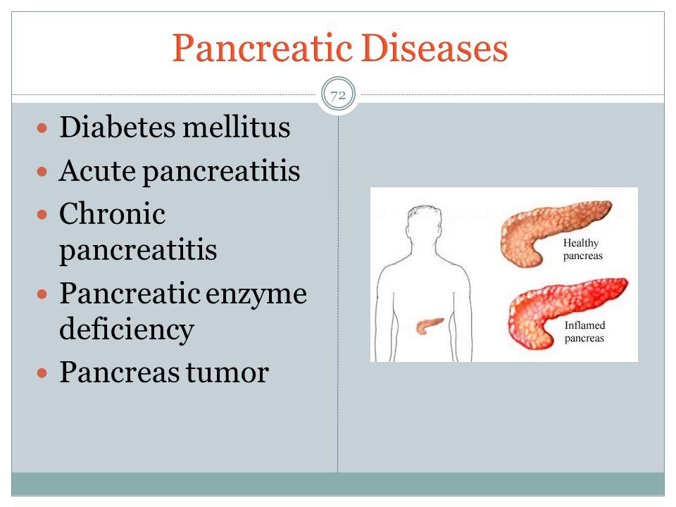 Pancreatic Diseases Diabetes mellitus Acute pancreatitis
