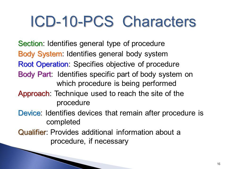 ICD-10-PCS Characters