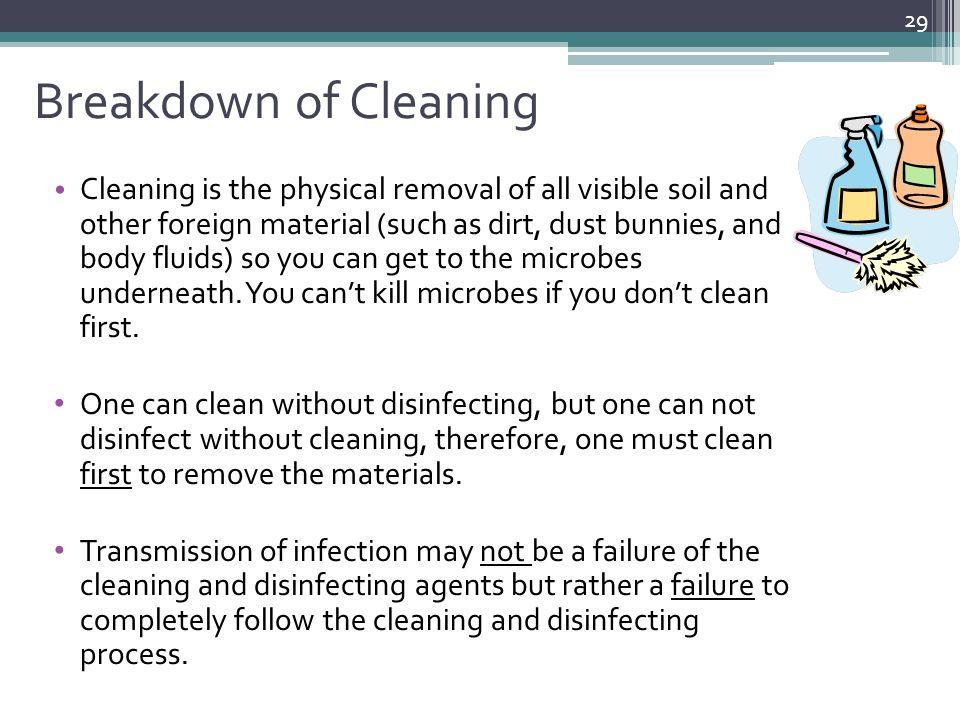 Breakdown of Cleaning