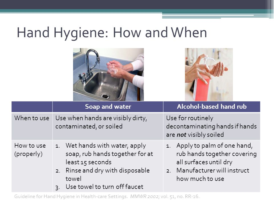Hand Hygiene: How and When