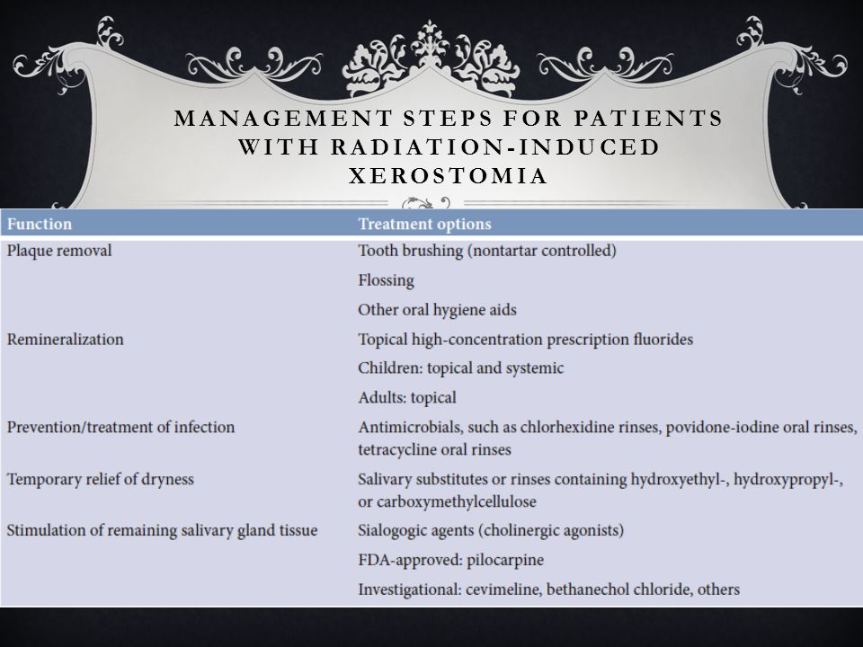 Management steps for patients with radiation-induced xerostomia