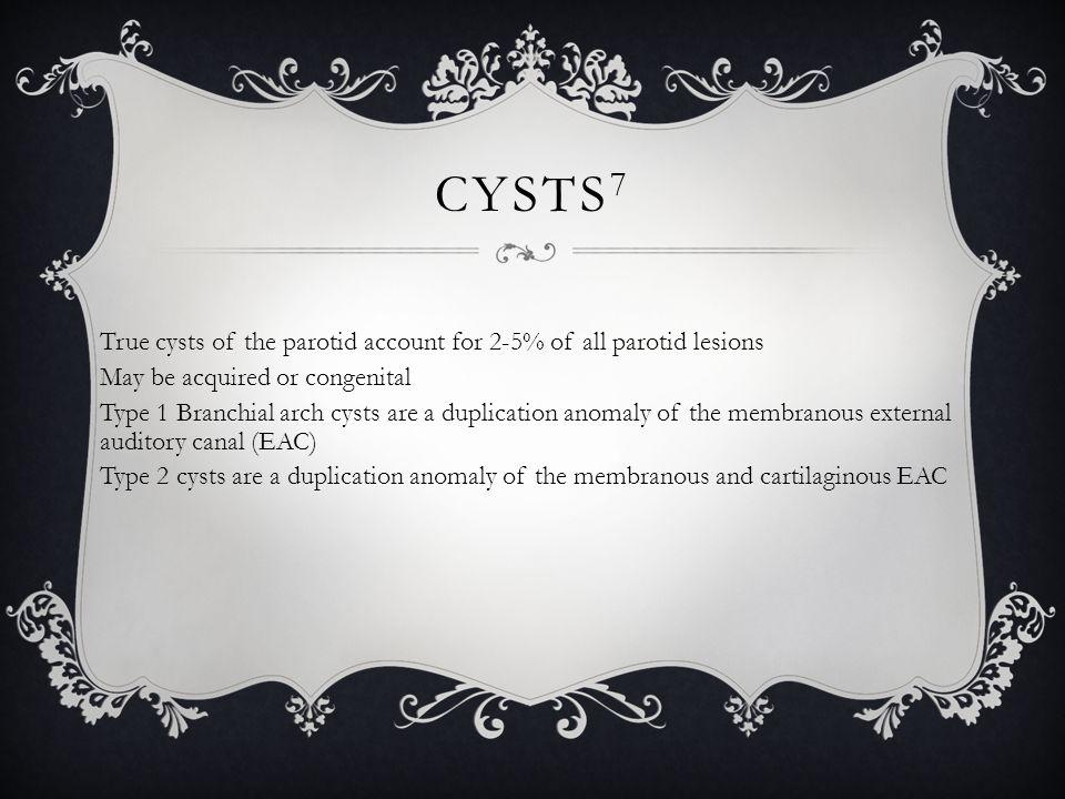 Cysts7