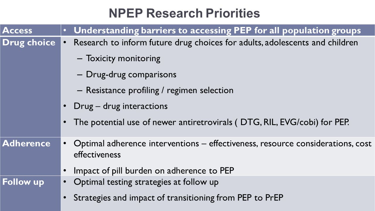 NPEP Research Priorities