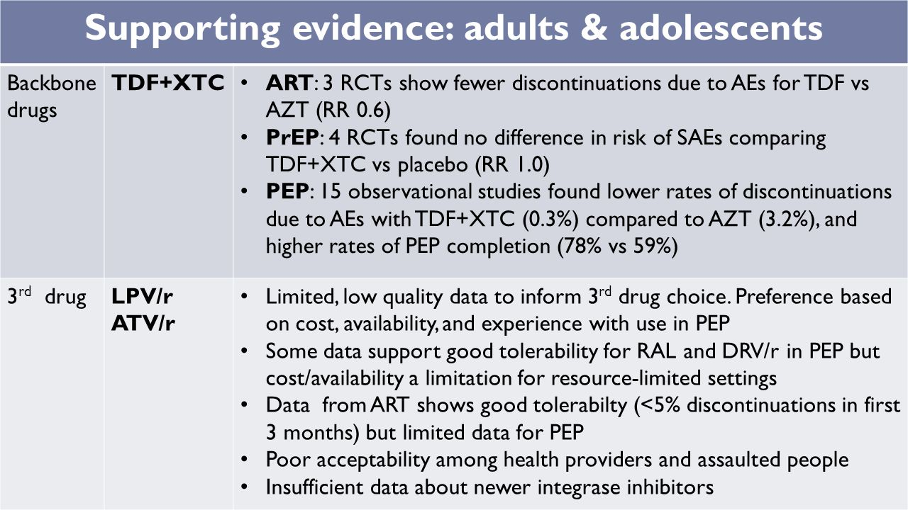 Supporting evidence: adults & adolescents