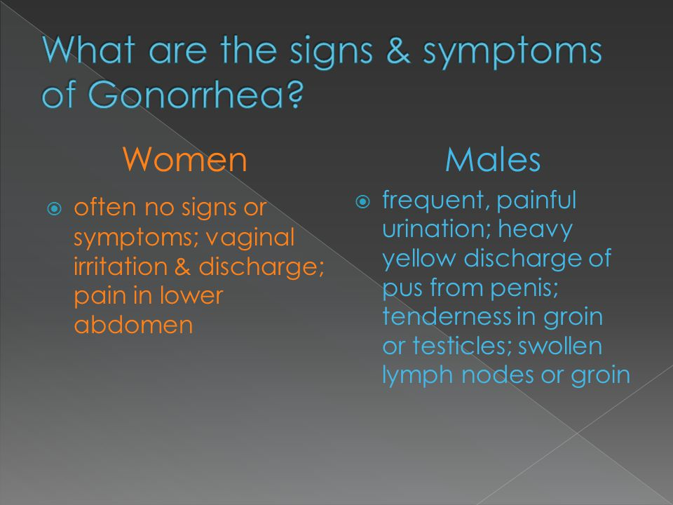 What are the signs & symptoms of Gonorrhea