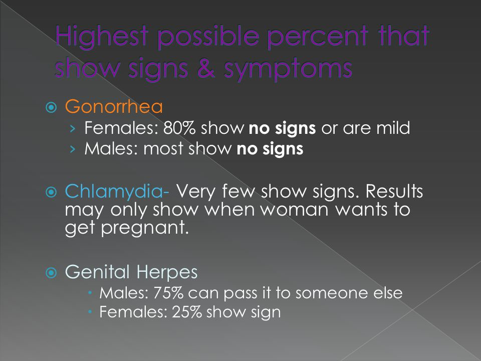 Highest possible percent that show signs & symptoms